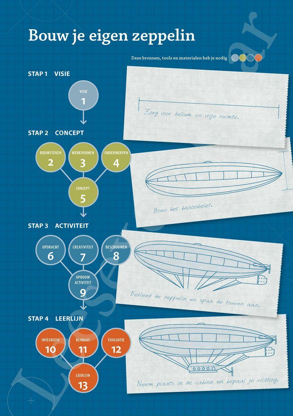 Preview: Zeppelin