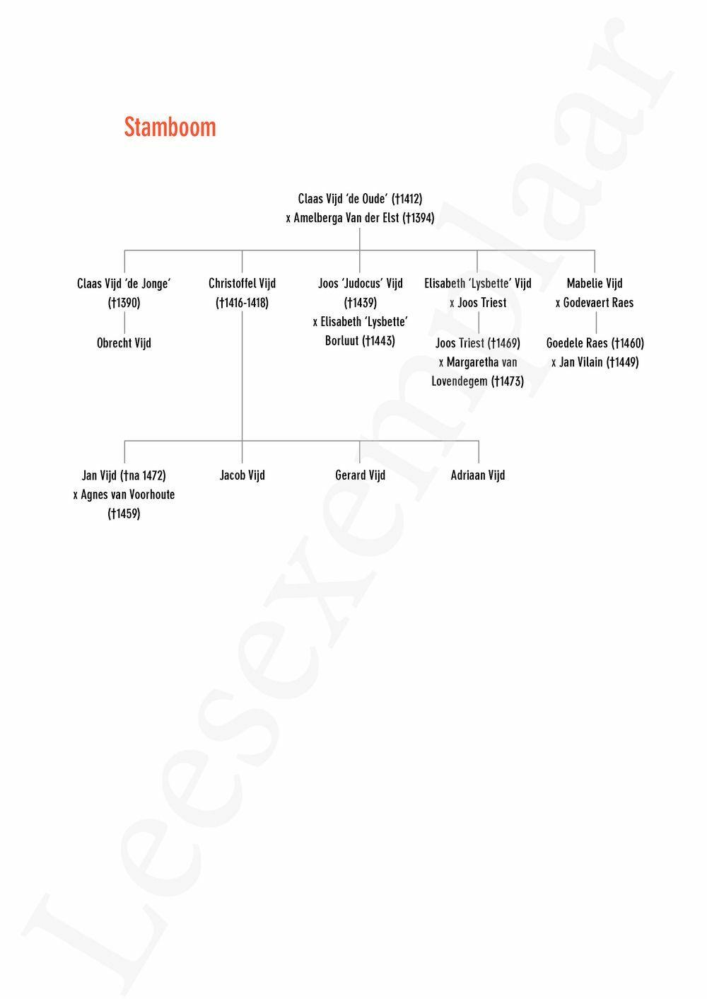 Preview: De wondere historie van Judocus Vijd en het Lam Gods